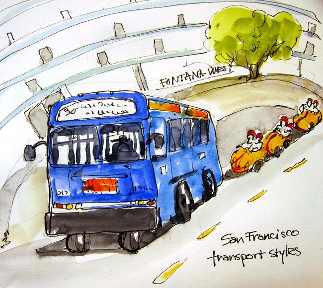 transportSF